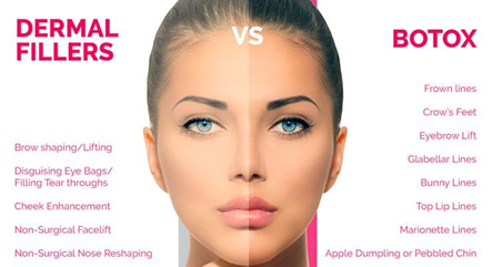 Botox + Fillers Article 4